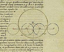 Figura de uma tradução do Almagesto em latim
