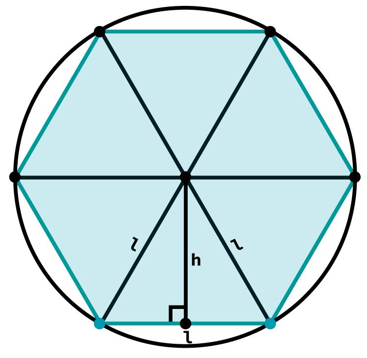 Desenho de um hexágono divido em seis triângulos equiláteros, inscrito em uma circunferência. Indicação da altura e lado do triângulo equilátero.