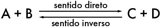 equação-chatelier