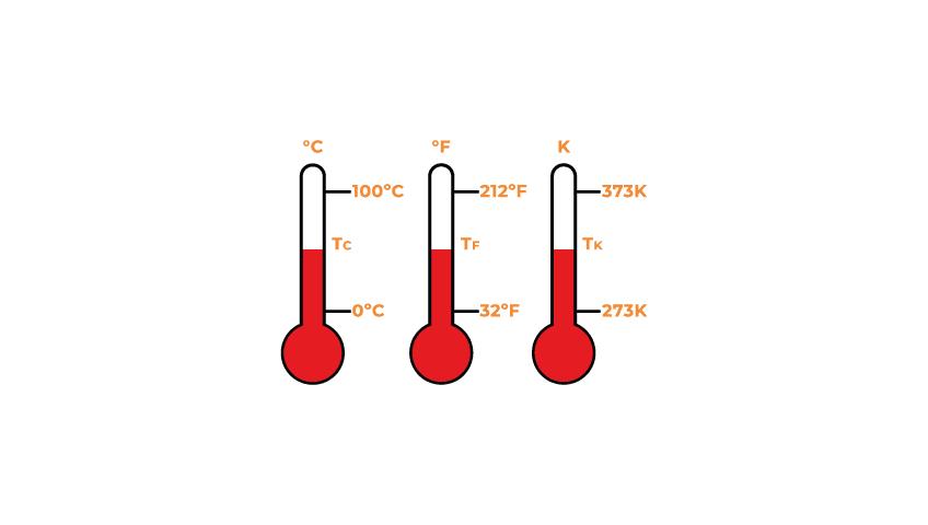 escalas-termometricas