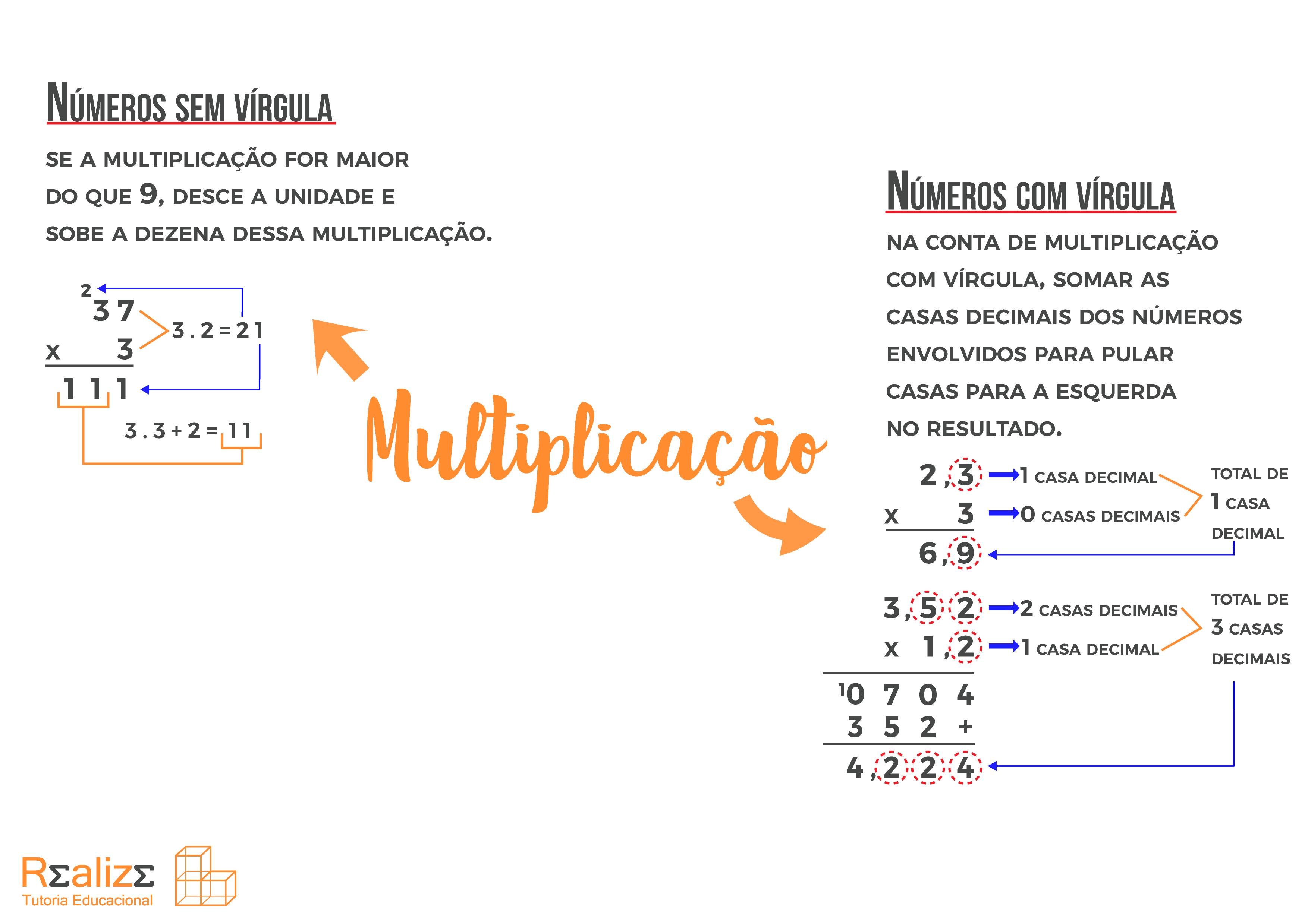 Mapa-mental-multiplicação