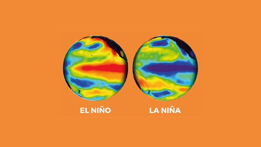 elnino-lanina