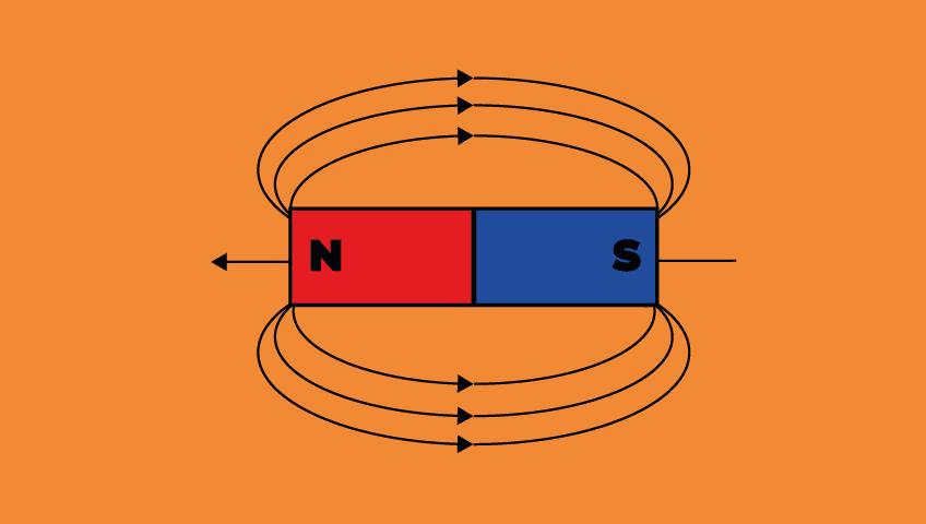campo-magnético