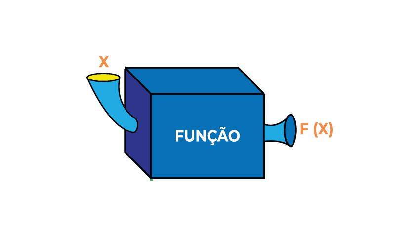 funcoes